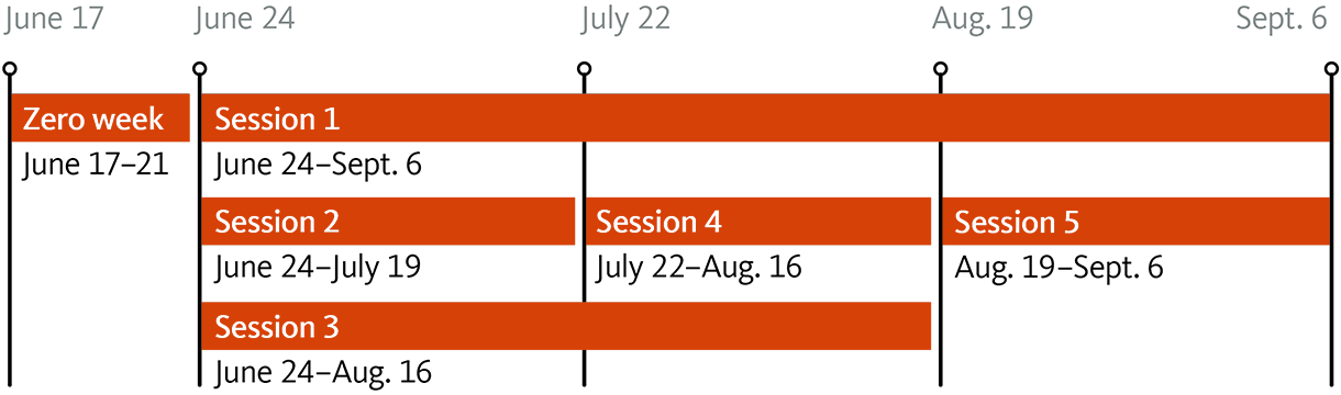 Summer Session calendar